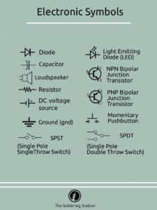Electronic Symbols