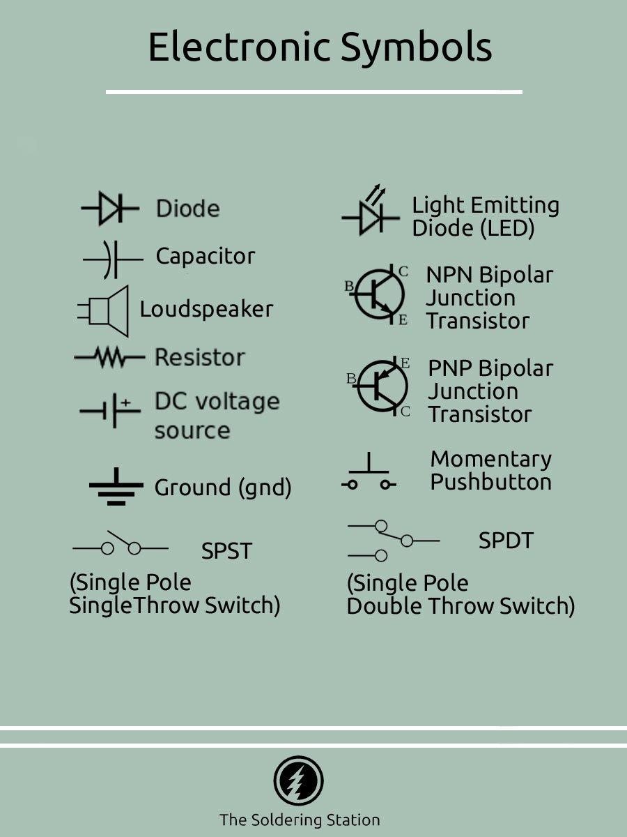 Diagram Also Guitar Kit Wiring Diagram Further Breadboard Guitar Pedal